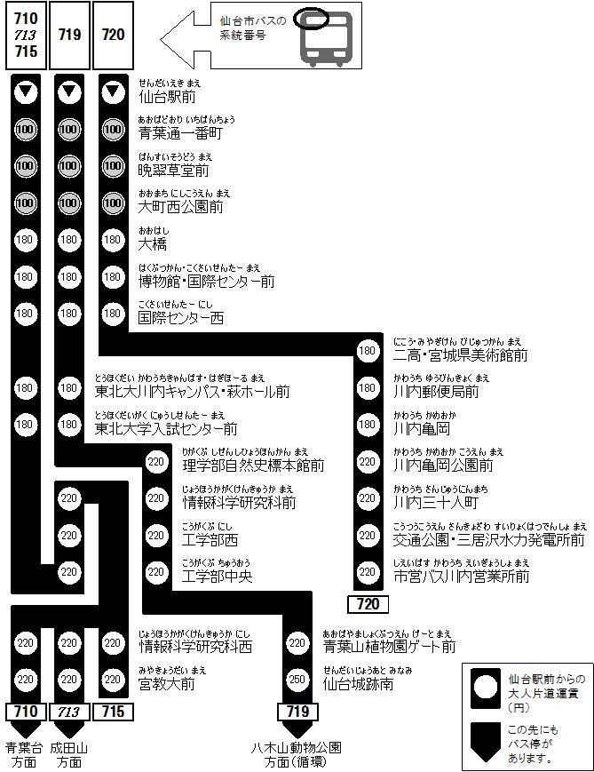 あやし 観光 バス 時刻 表
